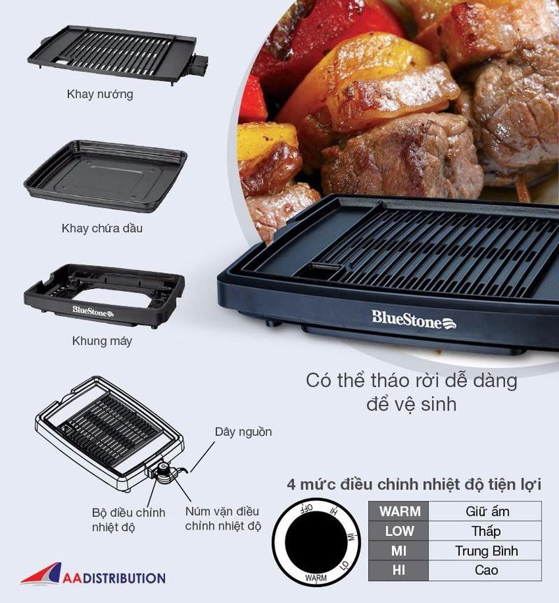 Bếp nướng điện không khói BlueStone EGB-7408 cấu tạo